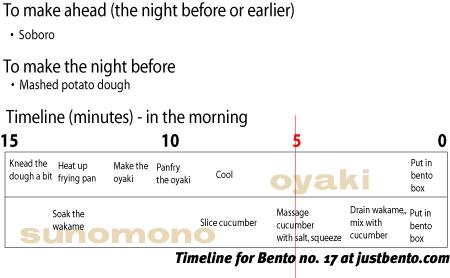 bento_17_450_timeline.png