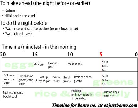 bento_18_450_timeline.png