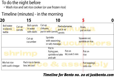 bento_20_450_timeline.png