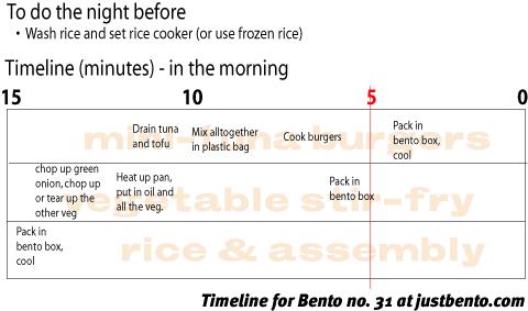 bento_31_480_timeline.png