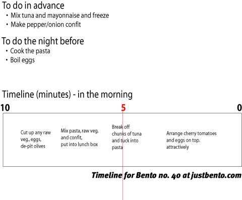 bento_40_480_timeline.png