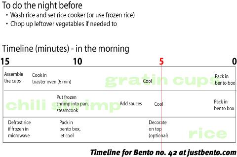 bento_42_480_timeline.png