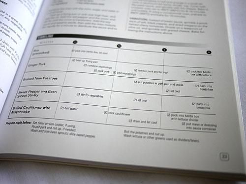 jbcookbook-5-timeline.jpg